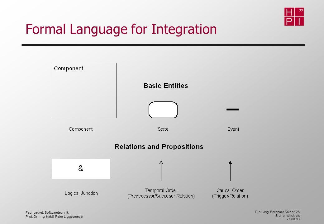 Fachgebiet: Softwaretechnik Prof. Dr.-Ing. habil. Peter Liggesmeyer Dipl.-Ing. Bernhard Kaiser, 25 Sicherheitskreis 27.08.03 Formal Language for Integ