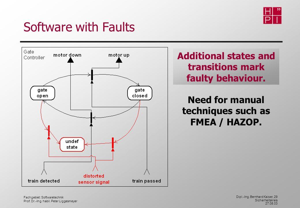 Fachgebiet: Softwaretechnik Prof. Dr.-Ing. habil. Peter Liggesmeyer Dipl.-Ing. Bernhard Kaiser, 29 Sicherheitskreis 27.08.03 Software with Faults Addi