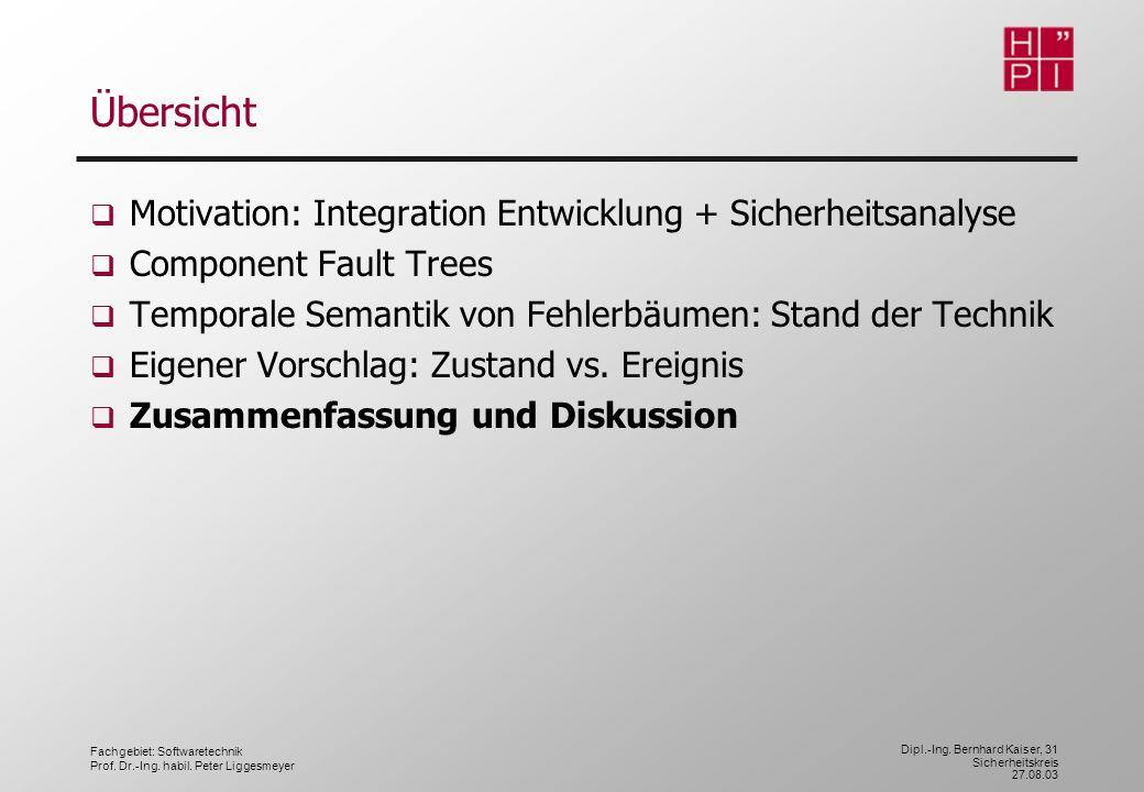 Fachgebiet: Softwaretechnik Prof. Dr.-Ing. habil. Peter Liggesmeyer Dipl.-Ing. Bernhard Kaiser, 31 Sicherheitskreis 27.08.03 Übersicht Motivation: Int