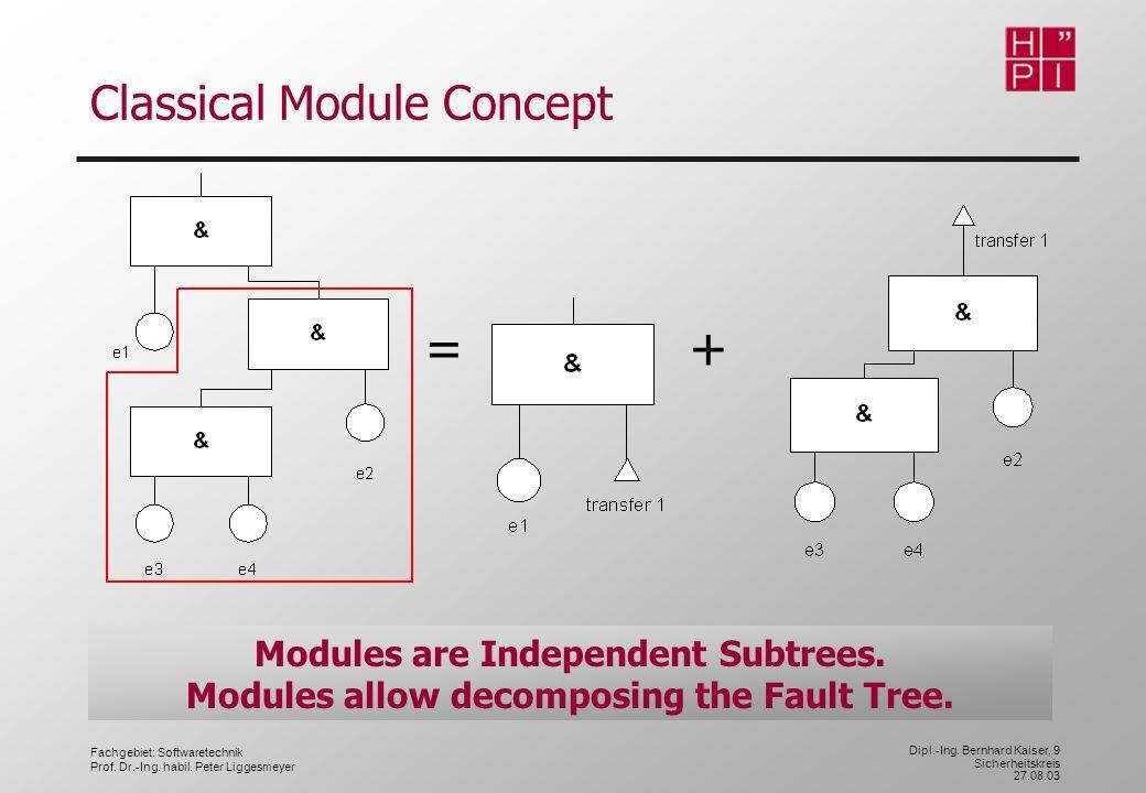 Fachgebiet: Softwaretechnik Prof. Dr.-Ing. habil. Peter Liggesmeyer Dipl.-Ing. Bernhard Kaiser, 9 Sicherheitskreis 27.08.03 Classical Module Concept =