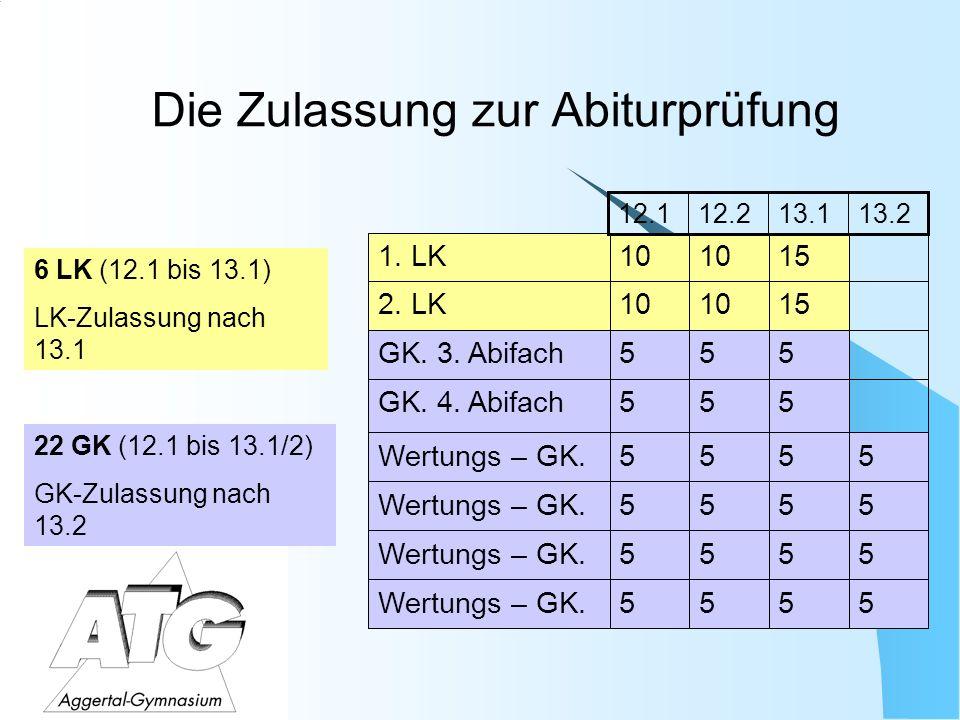 Die Zulassung zur Abiturprüfung 5555Wertungs – GK. 5555 5555 5555 555GK. 4. Abifach 555GK. 3. Abifach 1510 2. LK 1510 1. LK 13.213.112.212.1 6 LK (12.