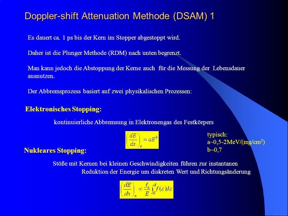 Doppler-shift Attenuation Methode (DSAM) 1 Es dauert ca. 1 ps bis der Kern im Stopper abgestoppt wird. Daher ist die Plunger Methode (RDM) nach unten
