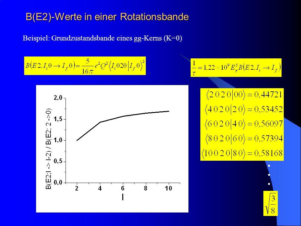 B(E2)-Werte in einer Rotationsbande Beispiel: Grundzustandsbande eines gg-Kerns (K=0)
