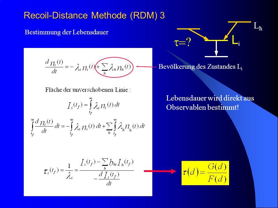 Recoil-Distance Methode (RDM) 3 Bestimmung der Lebensdauer LiLi LhLh Lebensdauer wird direkt aus Observablen bestimmt! Bevölkerung des Zustandes L i