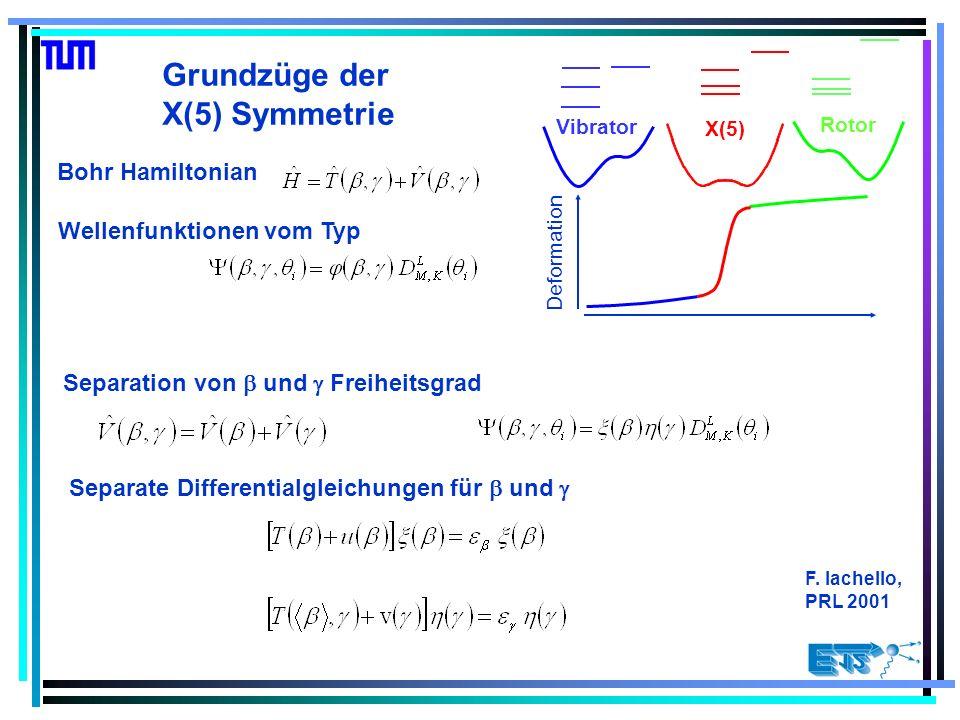Vibrator X(5) Rotor Deformation Bohr Hamiltonian Wellenfunktionen vom Typ Separation von und Freiheitsgrad Separate Differentialgleichungen für und Grundzüge der X(5) Symmetrie F.