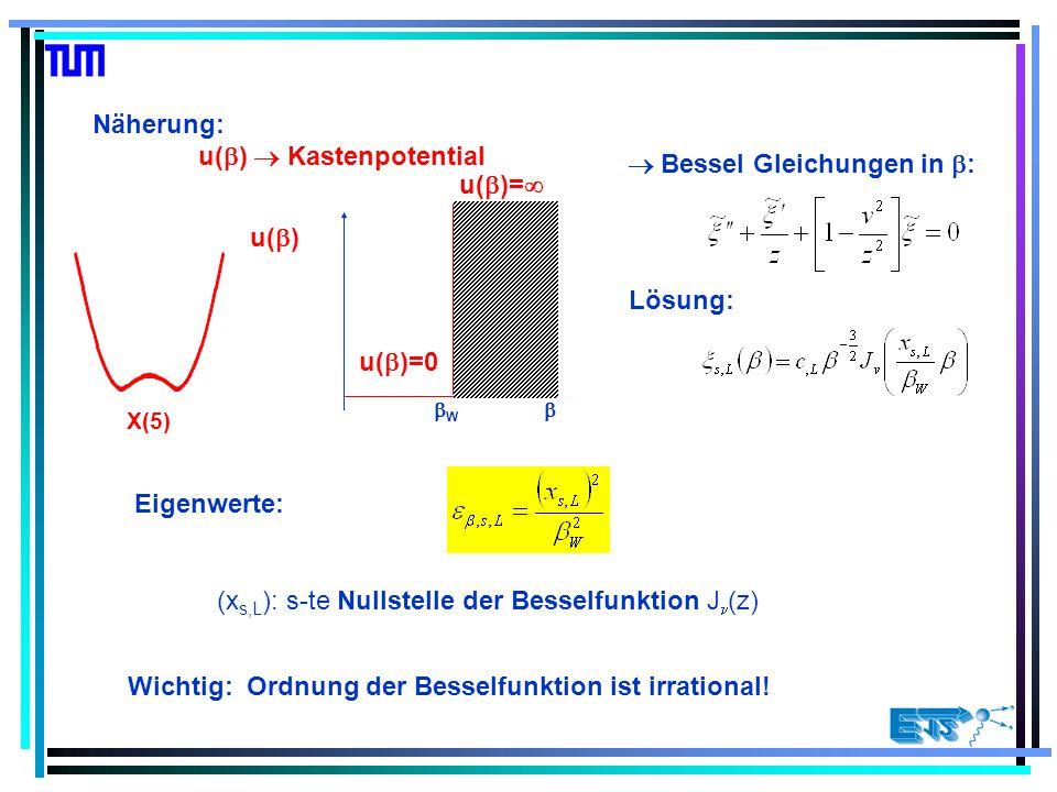 Näherung: u( ) Kastenpotential W u( ) u( )=0 u( )= X(5) (x s,L ): s-te Nullstelle der Besselfunktion J (z) Bessel Gleichungen in : Eigenwerte: Wichtig: Ordnung der Besselfunktion ist irrational.