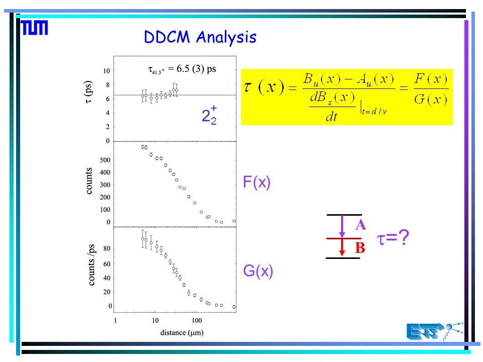 A B =? F(x) G(x) DDCM Analysis 2 +