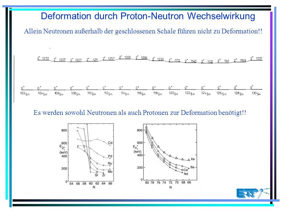 Es werden sowohl Neutronen als auch Protonen zur Deformation benötigt!.