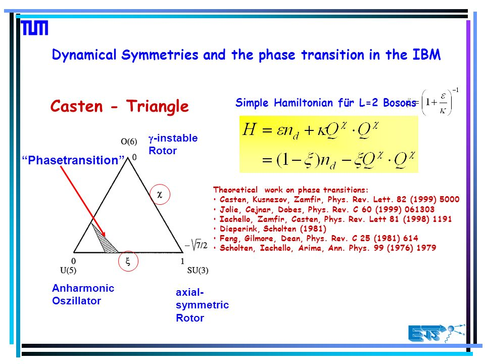 Dynamical Symmetries and the phase transition in the IBM Anharmonic Oszillator -instable Rotor axial- symmetric Rotor Phasetransition Casten - Triangle Theoretical work on phase transitions: Casten, Kusnezov, Zamfir, Phys.