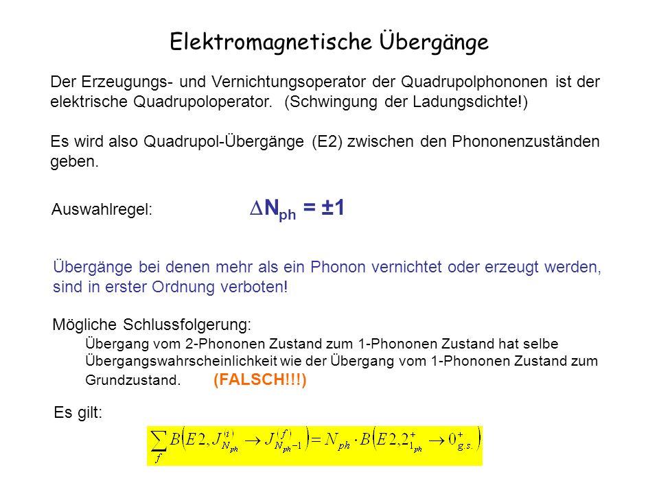 Elektromagnetische Übergänge Der Erzeugungs- und Vernichtungsoperator der Quadrupolphononen ist der elektrische Quadrupoloperator. (Schwingung der Lad