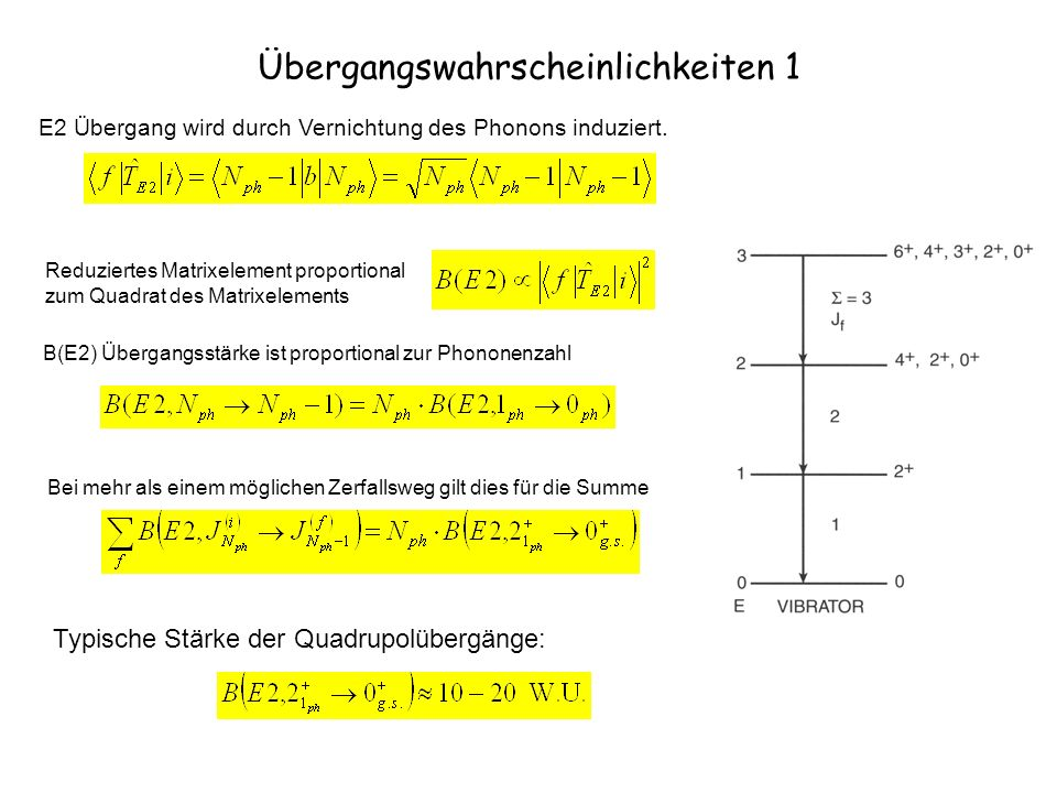Übergangswahrscheinlichkeiten 1 Typische Stärke der Quadrupolübergänge: E2 Übergang wird durch Vernichtung des Phonons induziert. Reduziertes Matrixel