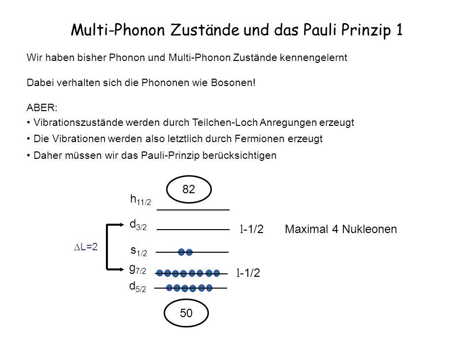 Multi-Phonon Zustände und das Pauli Prinzip 1 Wir haben bisher Phonon und Multi-Phonon Zustände kennengelernt Dabei verhalten sich die Phononen wie Bo