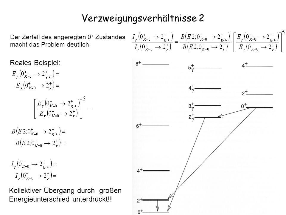 Verzweigungsverhältnisse 2 Der Zerfall des angeregten 0 + Zustandes macht das Problem deutlich Reales Beispiel: Kollektiver Übergang durch großen Ener