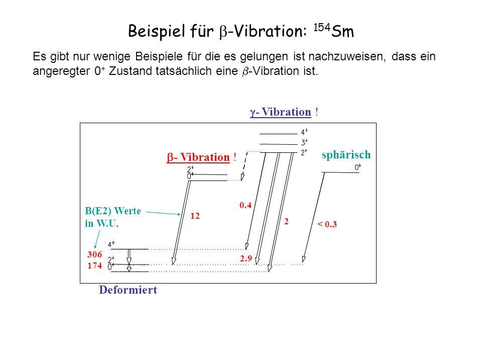 Beispiel für -Vibration: 154 Sm Es gibt nur wenige Beispiele für die es gelungen ist nachzuweisen, dass ein angeregter 0 + Zustand tatsächlich eine -V