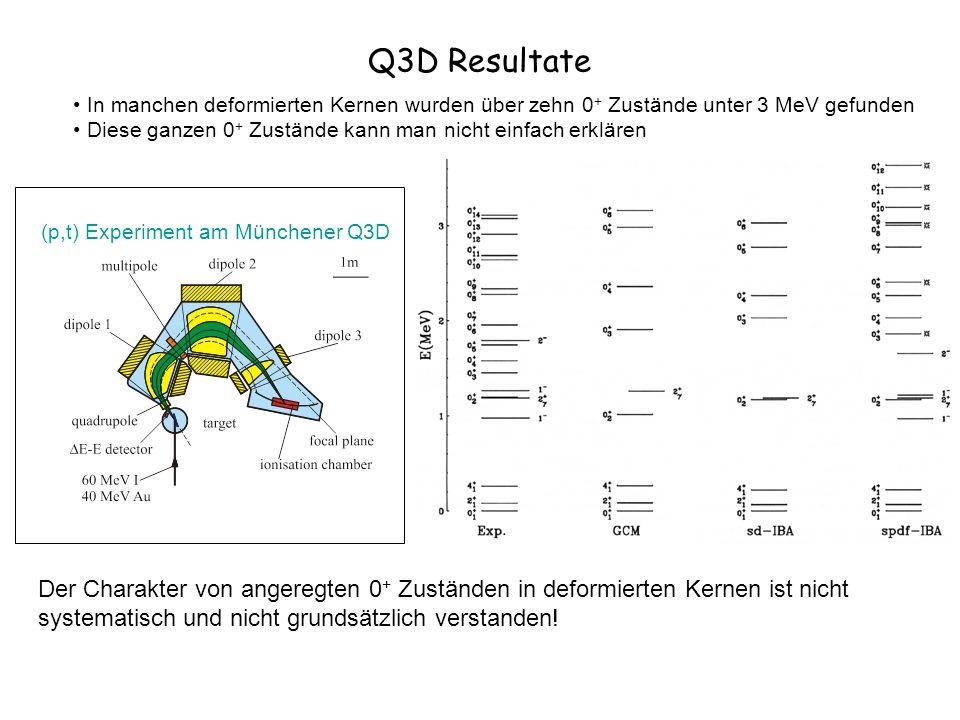 Q3D Resultate Der Charakter von angeregten 0 + Zuständen in deformierten Kernen ist nicht systematisch und nicht grundsätzlich verstanden! (p,t) Exper