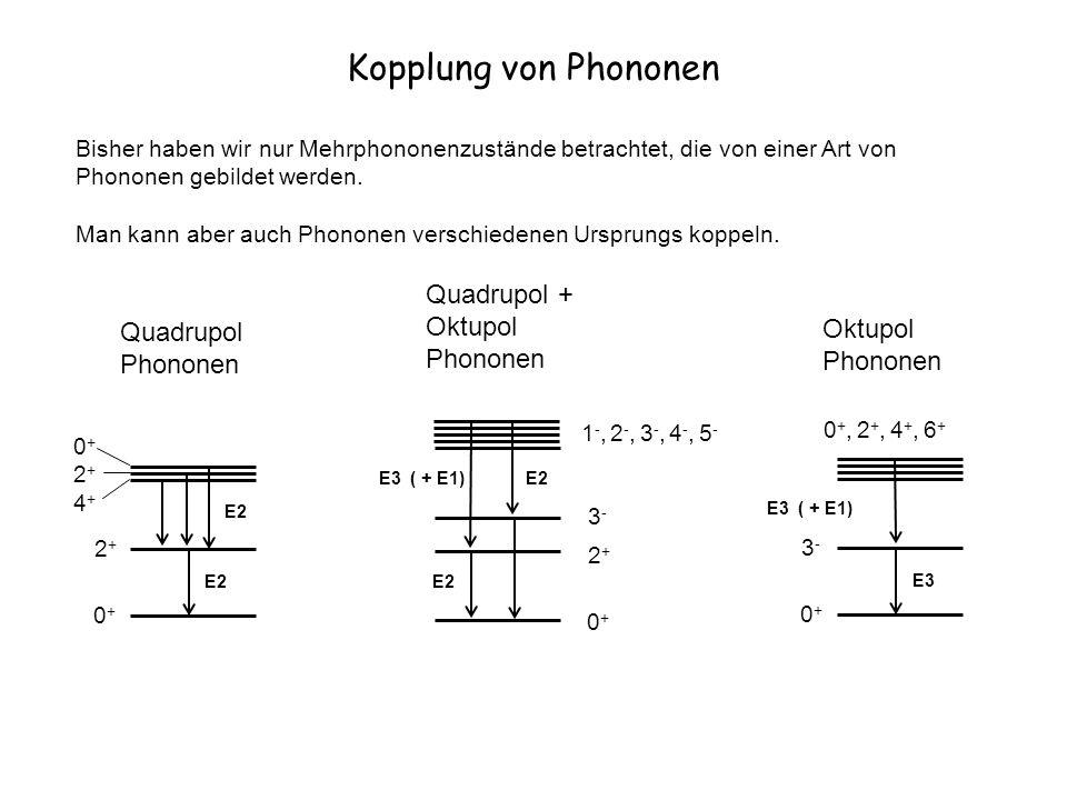 Kopplung von Phononen Bisher haben wir nur Mehrphononenzustände betrachtet, die von einer Art von Phononen gebildet werden. Man kann aber auch Phonone