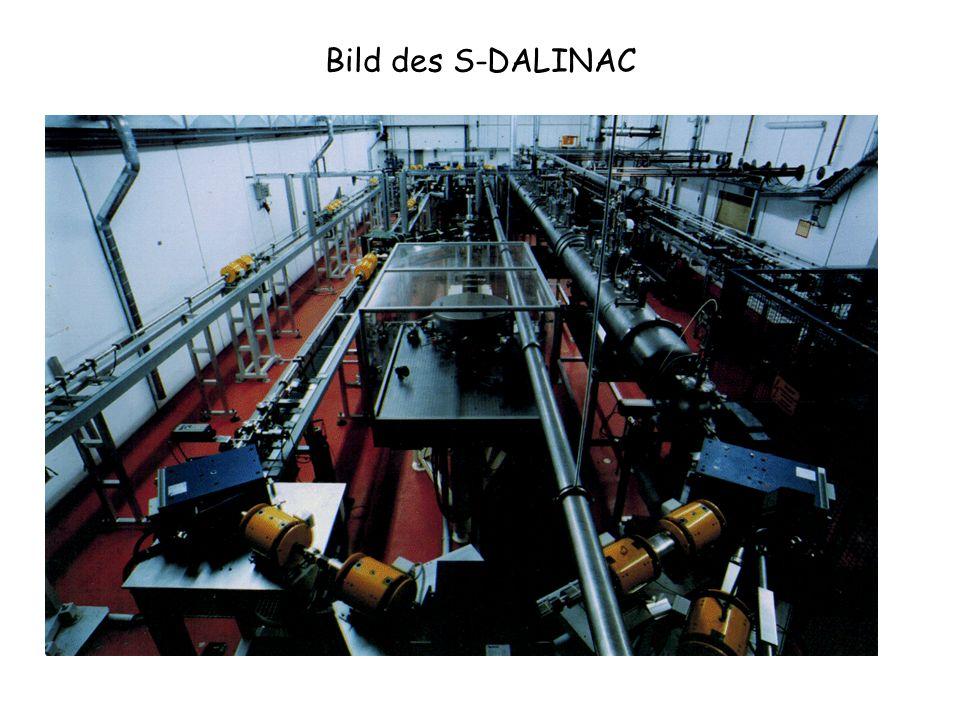 Bild des S-DALINAC