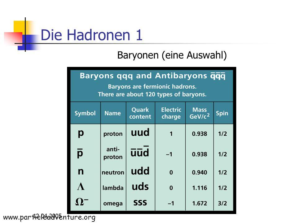 12.04.2005 Die Hadronen 1 Baryonen (eine Auswahl) www.particleadventure.org