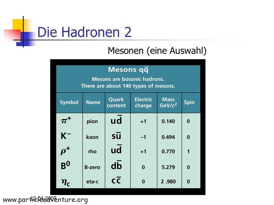 12.04.2005 Die Hadronen 2 Mesonen (eine Auswahl) www.particleadventure.org