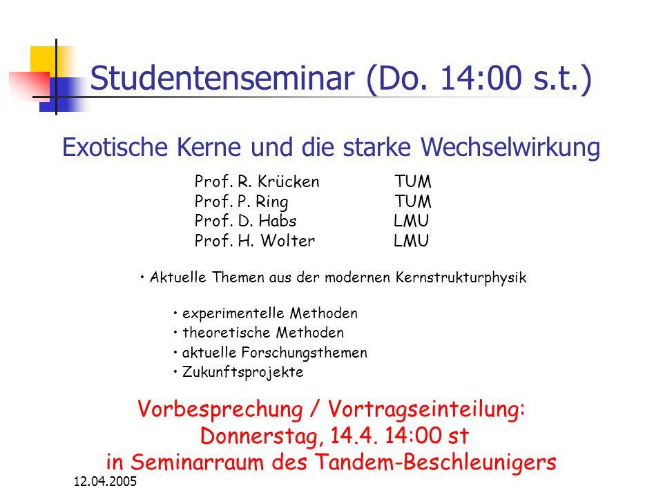 12.04.2005 Studentenseminar (Do. 14:00 s.t.) Exotische Kerne und die starke Wechselwirkung Aktuelle Themen aus der modernen Kernstrukturphysik experim