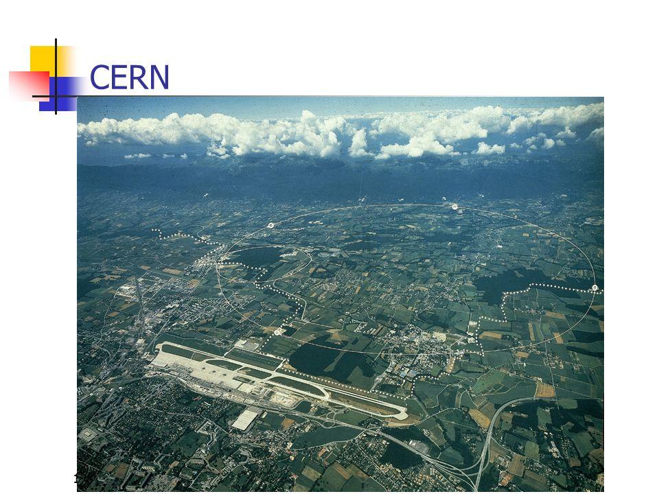 12.04.2005 CERN