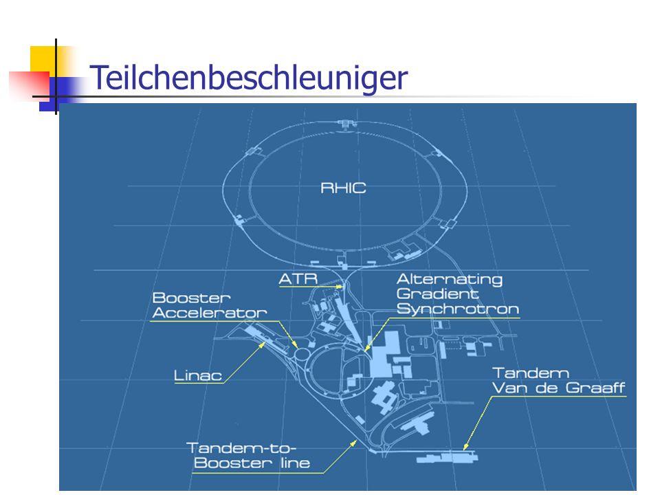 12.04.2005 Teilchenbeschleuniger