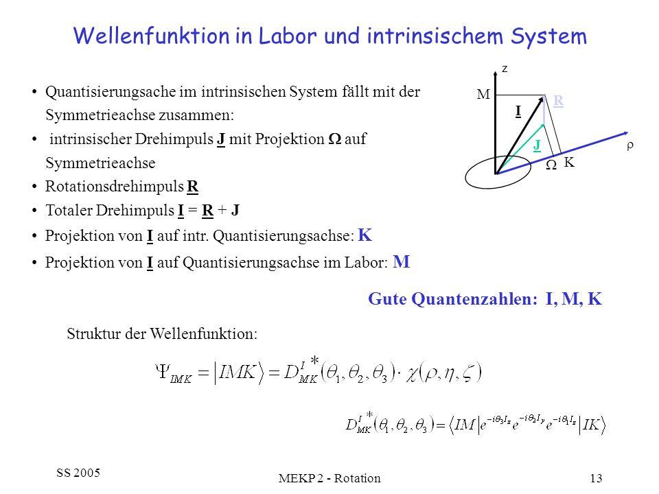SS 2005 MEKP 2 - Rotation13 Wellenfunktion in Labor und intrinsischem System Quantisierungsache im intrinsischen System fällt mit der Symmetrieachse z