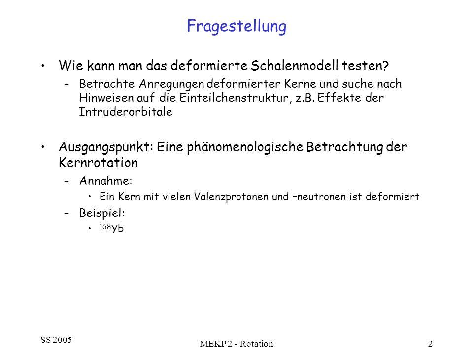 SS 2005 MEKP 2 - Rotation2 Fragestellung Wie kann man das deformierte Schalenmodell testen? –Betrachte Anregungen deformierter Kerne und suche nach Hi