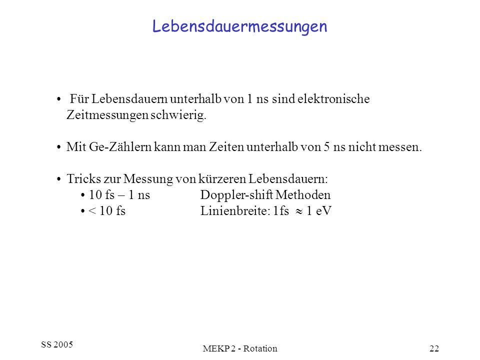 SS 2005 MEKP 2 - Rotation22 Lebensdauermessungen Für Lebensdauern unterhalb von 1 ns sind elektronische Zeitmessungen schwierig. Mit Ge-Zählern kann m