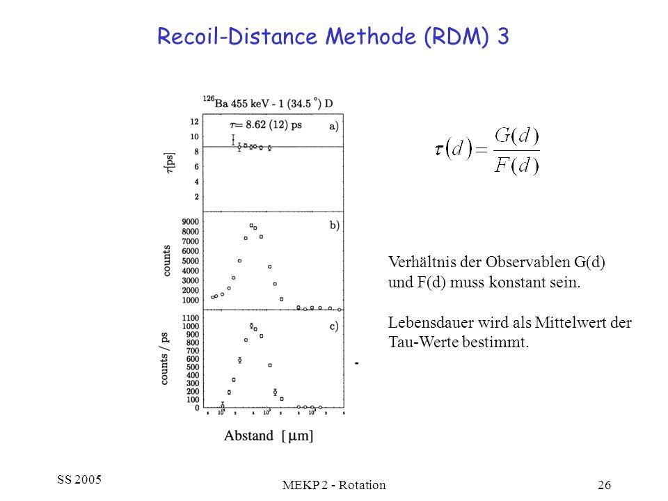 SS 2005 MEKP 2 - Rotation26 Recoil-Distance Methode (RDM) 3 Verhältnis der Observablen G(d) und F(d) muss konstant sein. Lebensdauer wird als Mittelwe