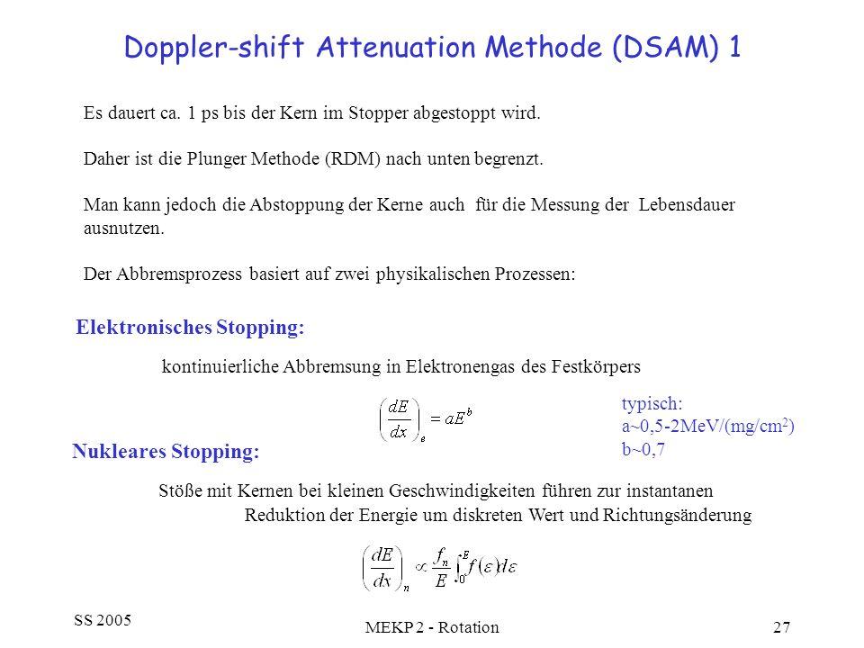SS 2005 MEKP 2 - Rotation27 Doppler-shift Attenuation Methode (DSAM) 1 Es dauert ca. 1 ps bis der Kern im Stopper abgestoppt wird. Daher ist die Plung