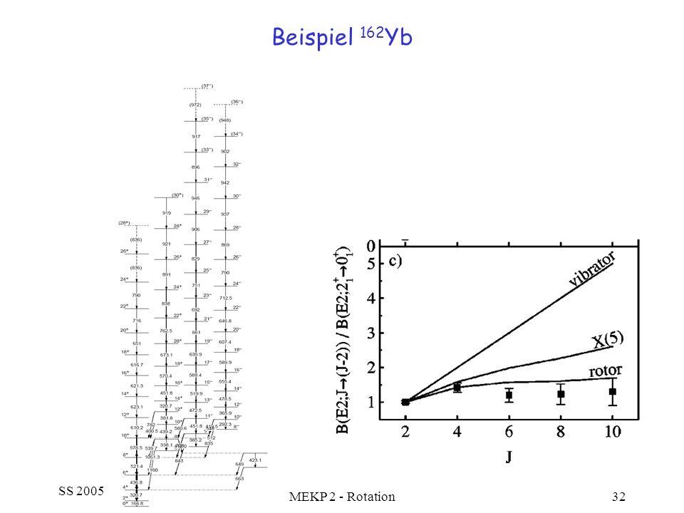 SS 2005 MEKP 2 - Rotation32 Beispiel 162 Yb
