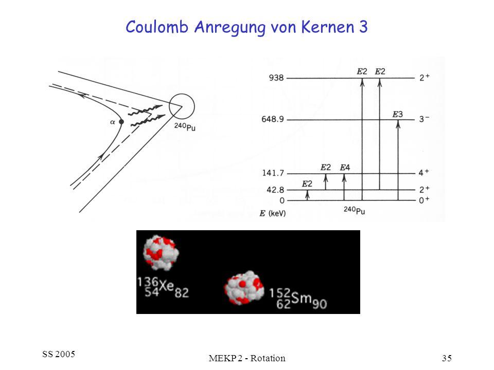 SS 2005 MEKP 2 - Rotation35 Coulomb Anregung von Kernen 3