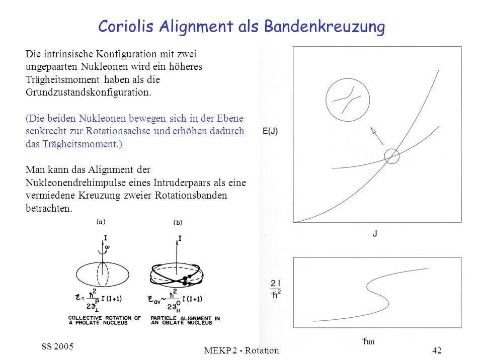SS 2005 MEKP 2 - Rotation42 Coriolis Alignment als Bandenkreuzung Die intrinsische Konfiguration mit zwei ungepaarten Nukleonen wird ein höheres Trägh