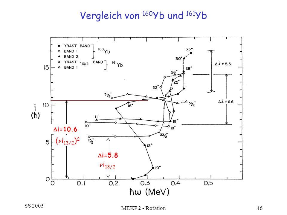SS 2005 MEKP 2 - Rotation46 Vergleich von 160 Yb und 161 Yb i=10.6 i=5.8 i 13/2 ( i 13/2 ) 2