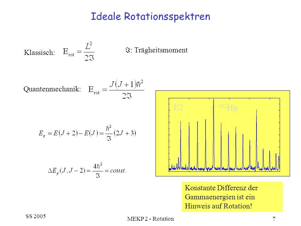 SS 2005 MEKP 2 - Rotation8 Deformierte Kerne – Parametrisierung der Oberfläche 1 Entwicklung der Kernoberfläche in Kugelfächenfunktionen: Beschränkung auf Quadrupoldeformation: Im Laborsystem: x z y Laborkoordinaten (x,y,z) Intrinsische Koordinaten (,, ) Transformation zwischen Labor- und intrinsischen Koordinatensystem wird mittels der 3 Euler-Winkel durchgeführt!