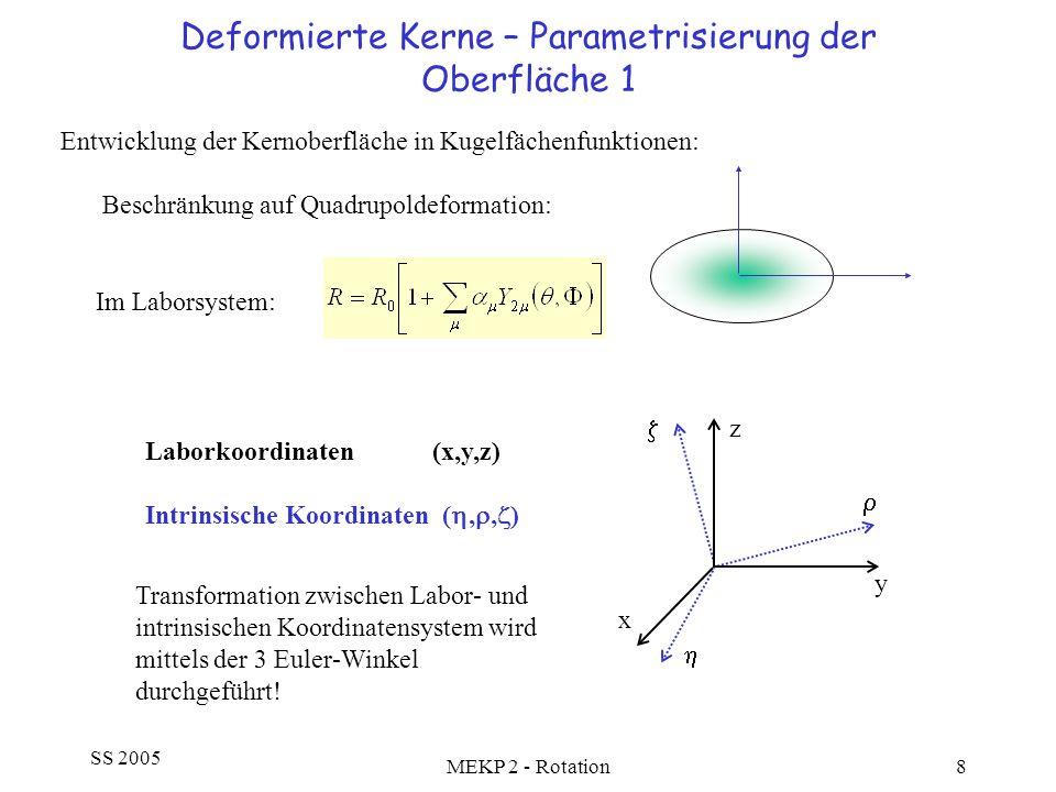 SS 2005 MEKP 2 - Rotation39 Wirkung der Coriolis-Wechselwirkung 1 v rot vivi vfvf Coriolis-Kraft lenkt Bewegung in Richtung der Drehrichtung ab R Coriolis-Kraft richtet Drehimpuls J der Orbitalbewegung entlang des Rotationsdrehimpulses aus J J