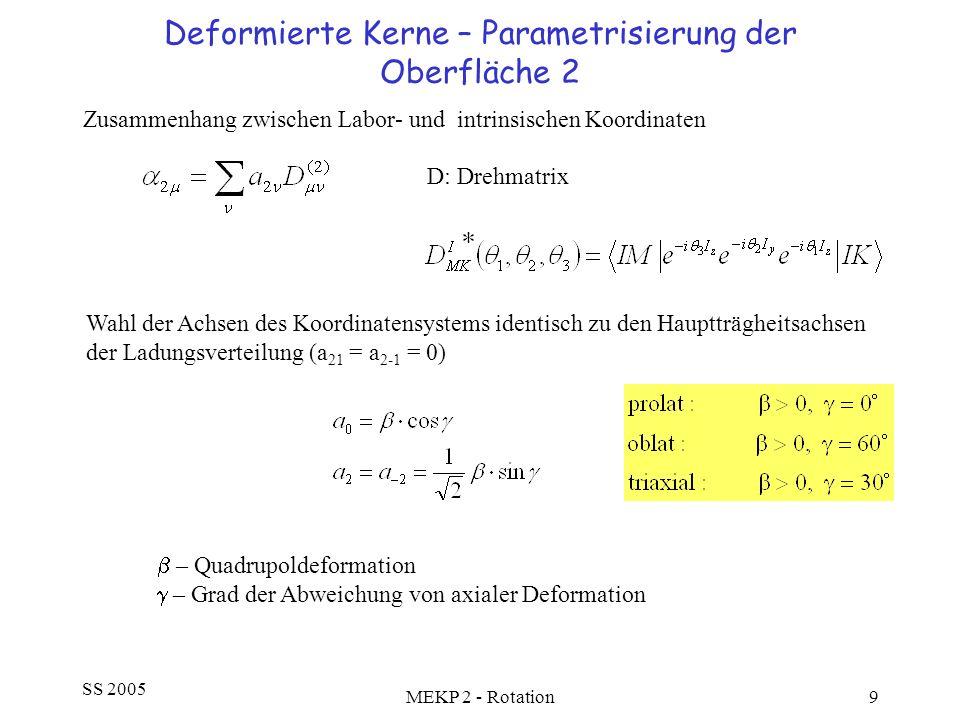 SS 2005 MEKP 2 - Rotation10 Kernformen im intrinsischen Koordinatensystem Theoretisch berechnete totale Energie des Kerns (Grundzustand) als Funktion von.