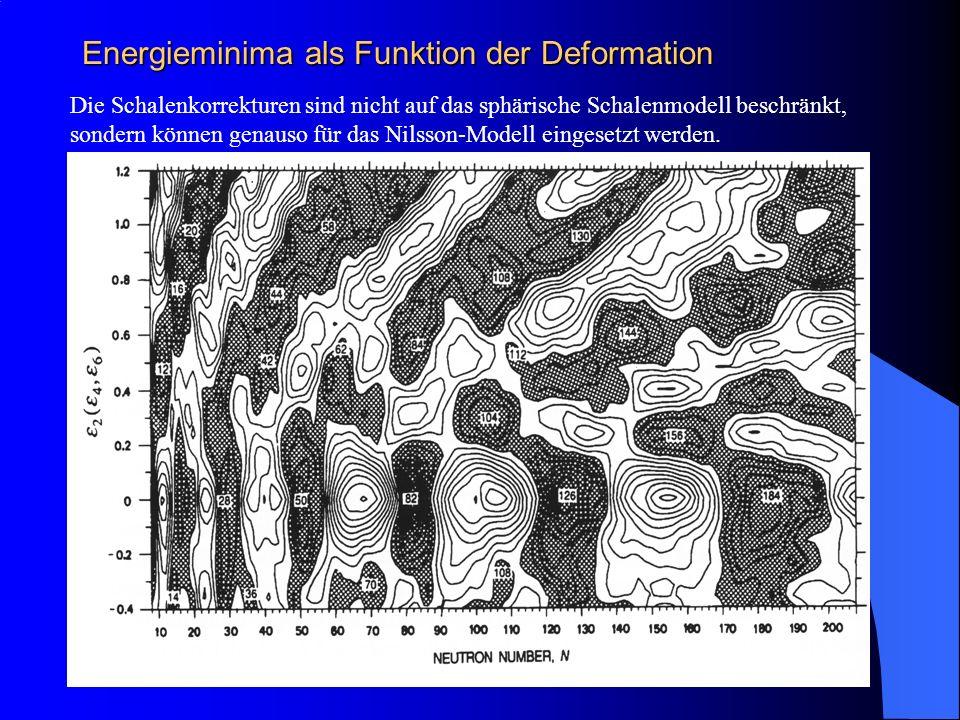 Energieminima als Funktion der Deformation Die Schalenkorrekturen sind nicht auf das sphärische Schalenmodell beschränkt, sondern können genauso für das Nilsson-Modell eingesetzt werden.
