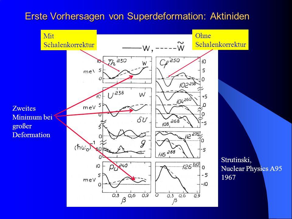 Erste Vorhersagen von Superdeformation: Aktiniden Mit Schalenkorrektur Ohne Schalenkorrektur Strutinski, Nuclear Physics A95 1967 Zweites Minimum bei großer Deformation