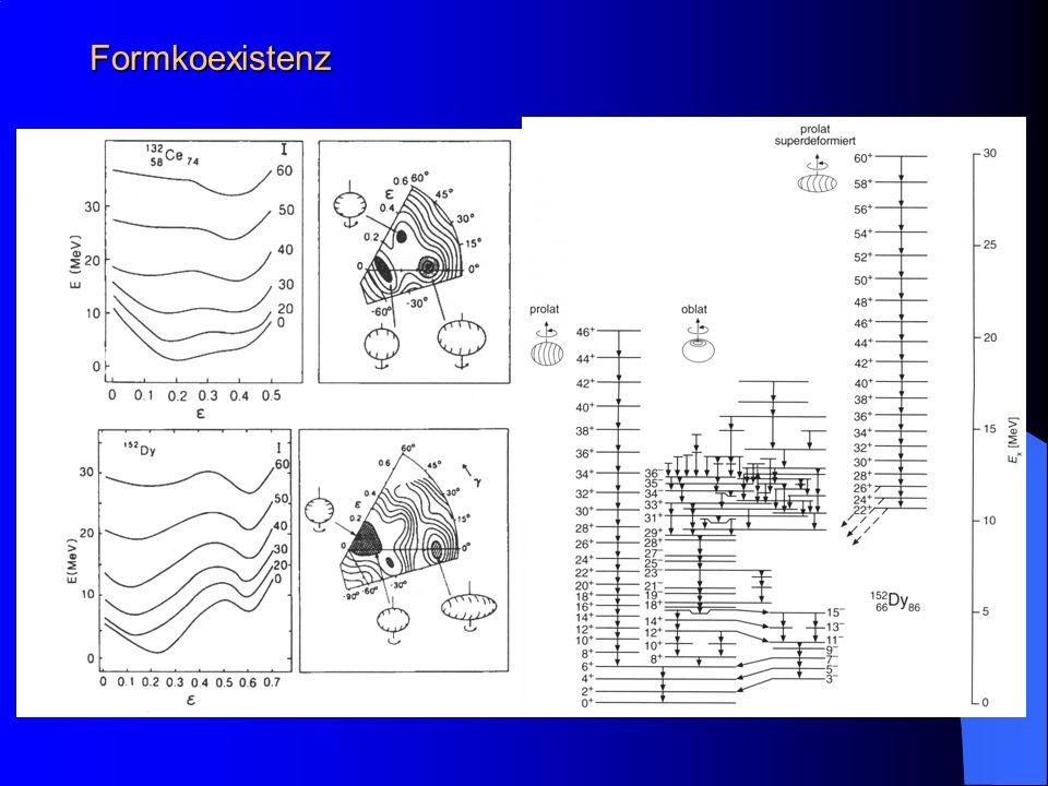 Tröpfchen- und Schalenmodell Wir haben bisher zwei völlig unterschiedliche Ansätze bei der Beschreibung von Kernen verwendet Tröpfchenmodell: semiklassische Beschreibung des Kern als Gesamtsystems Globale Beschreibung von Massen & Bindungsenergien Schalenmodell: quantenmechanische Beschreibung der Einteilchenbewegung im mittleren Potential gut zur Beschreibung der Eigenschaften von Nukleonen in der Nähe der Fermikante Korrekte Beschreibung der Schalenstruktur