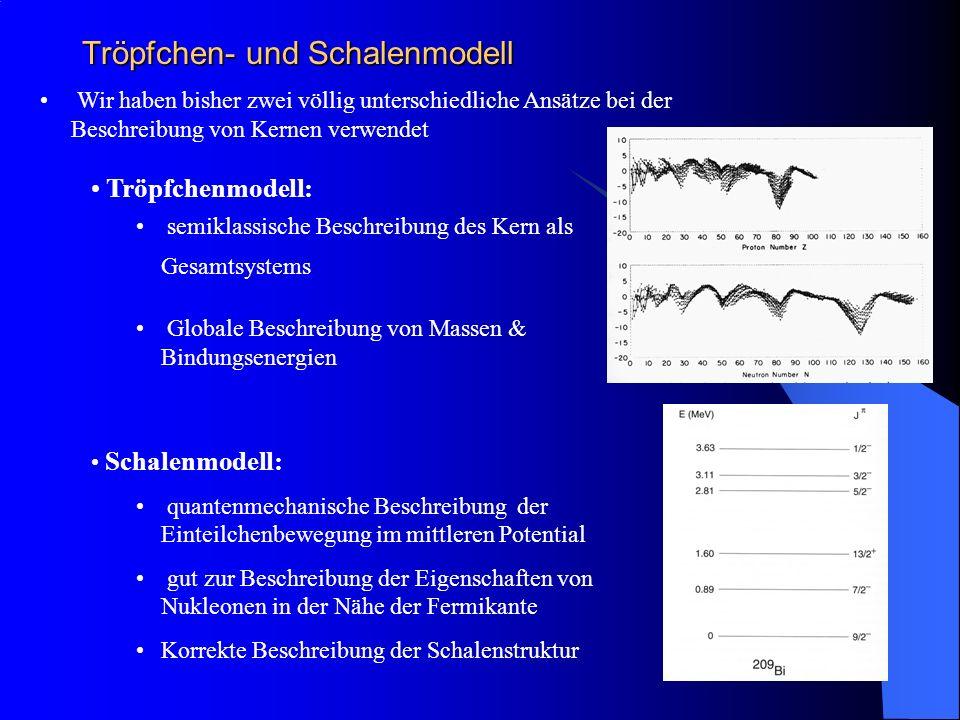 Kombination von Tröpfchen- und Schalenmodell Kombination der beiden Beschreibungen um Bindungsenergien korrekt zu beschreiben.