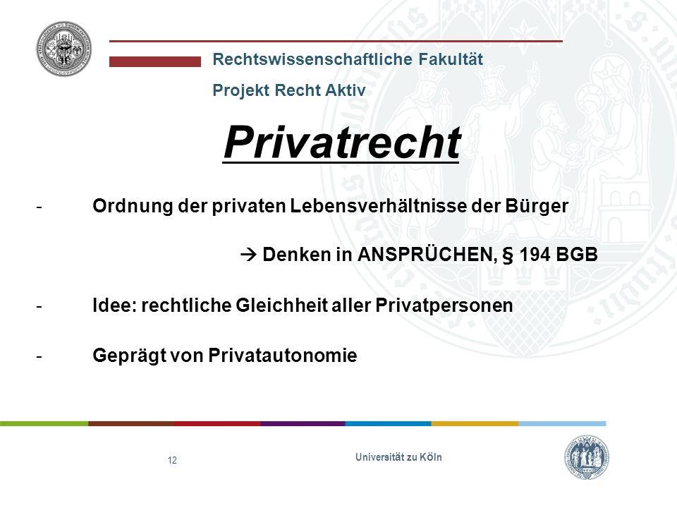 Rechtswissenschaftliche Fakultät Projekt Recht Aktiv Universit ä t zu K ö ln 12 Privatrecht -Ordnung der privaten Lebensverhältnisse der Bürger Denken