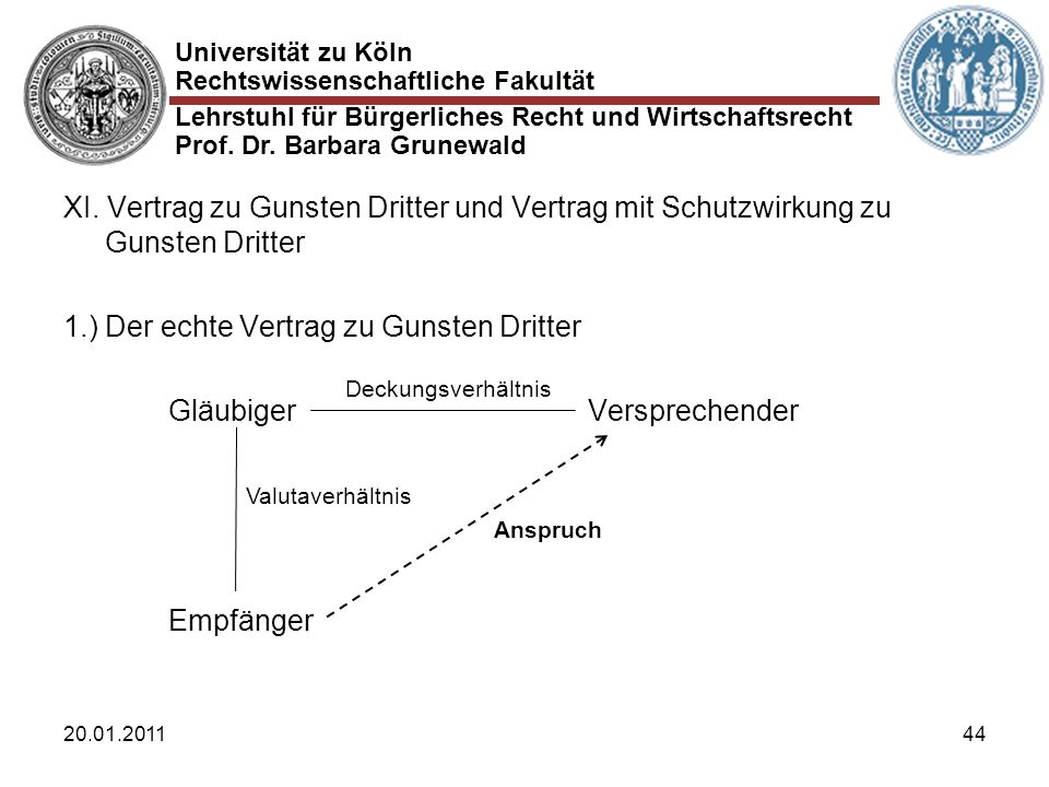 Universität zu Köln Rechtswissenschaftliche Fakultät Lehrstuhl für Bürgerliches Recht und Wirtschaftsrecht Prof. Dr. Barbara Grunewald 20.01.201144 XI
