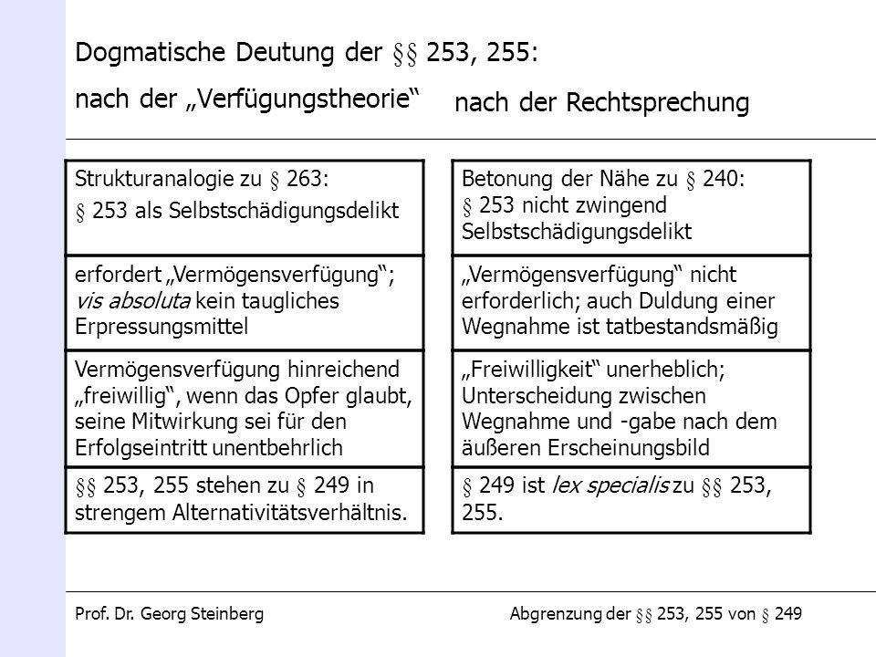 Abgrenzung der §§ 253, 255 von § 249Prof. Dr. Georg Steinberg Dogmatische Deutung der §§ 253, 255: nach der Verfügungstheorie Strukturanalogie zu § 26