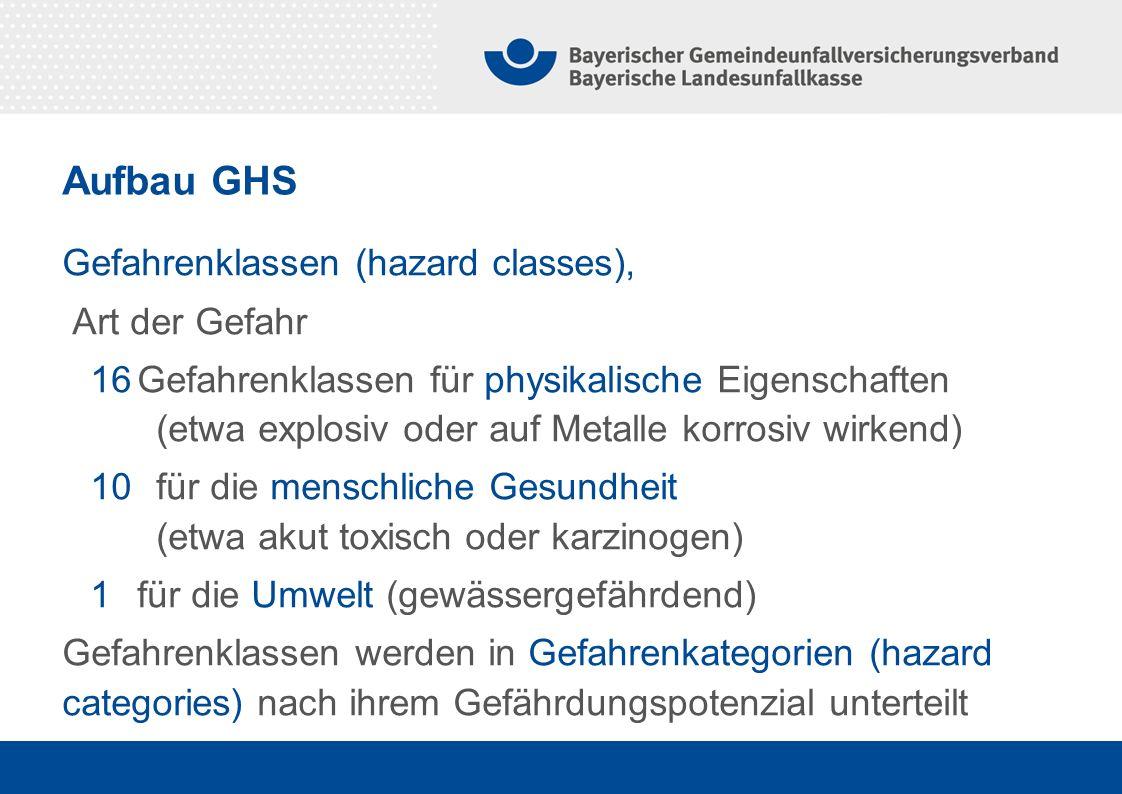 Gefahrenklassen (hazard classes), Art der Gefahr 16Gefahrenklassen für physikalische Eigenschaften (etwa explosiv oder auf Metalle korrosiv wirkend) 1