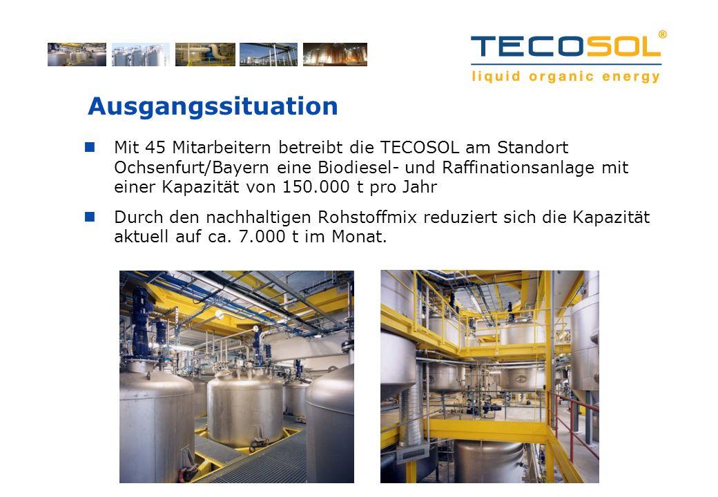 Ausgangssituation Mit 45 Mitarbeitern betreibt die TECOSOL am Standort Ochsenfurt/Bayern eine Biodiesel- und Raffinationsanlage mit einer Kapazität vo