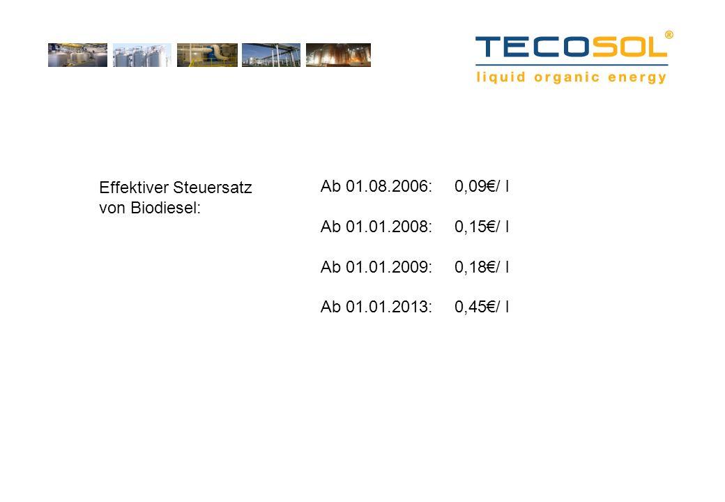 Effektiver Steuersatz von Biodiesel: Ab 01.08.2006:0,09/ l Ab 01.01.2008:0,15/ l Ab 01.01.2009:0,18/ l Ab 01.01.2013:0,45/ l