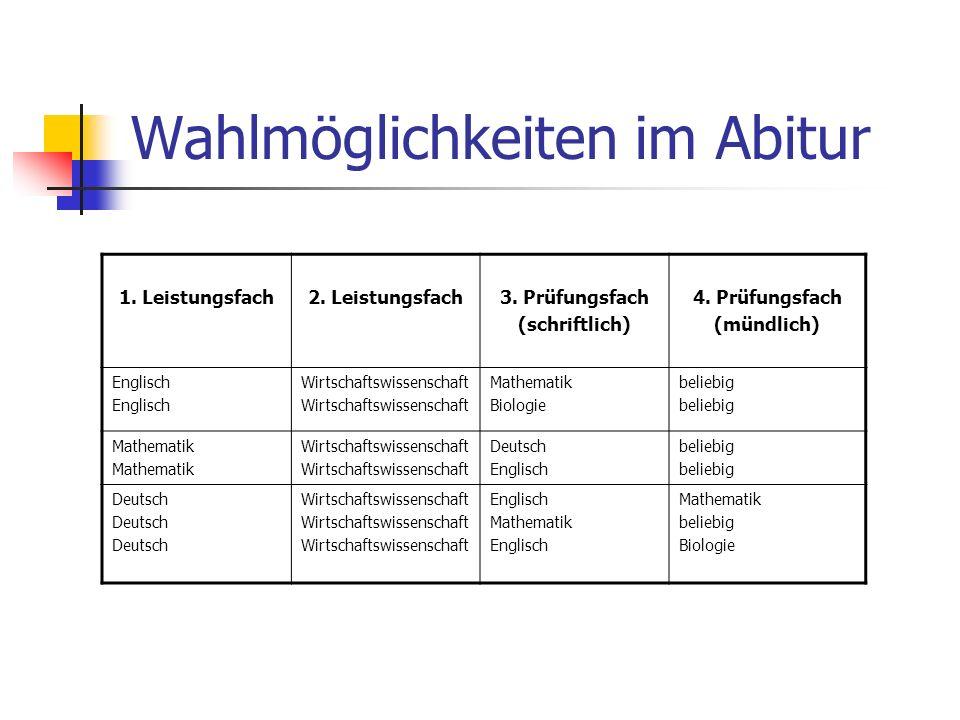 Wahlmöglichkeiten im Abitur 1. Leistungsfach2. Leistungsfach3. Prüfungsfach (schriftlich) 4. Prüfungsfach (mündlich) Englisch Wirtschaftswissenschaft