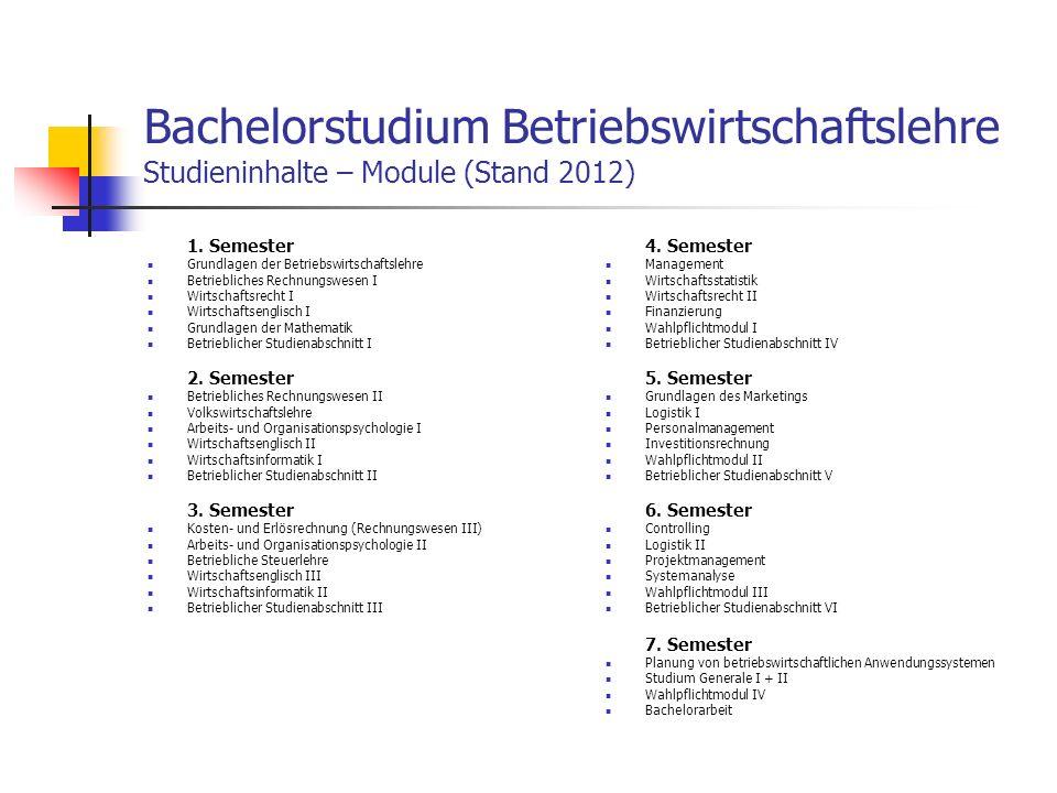 Bachelorstudium Betriebswirtschaftslehre Studieninhalte – Module (Stand 2012) 1. Semester Grundlagen der Betriebswirtschaftslehre Betriebliches Rechnu